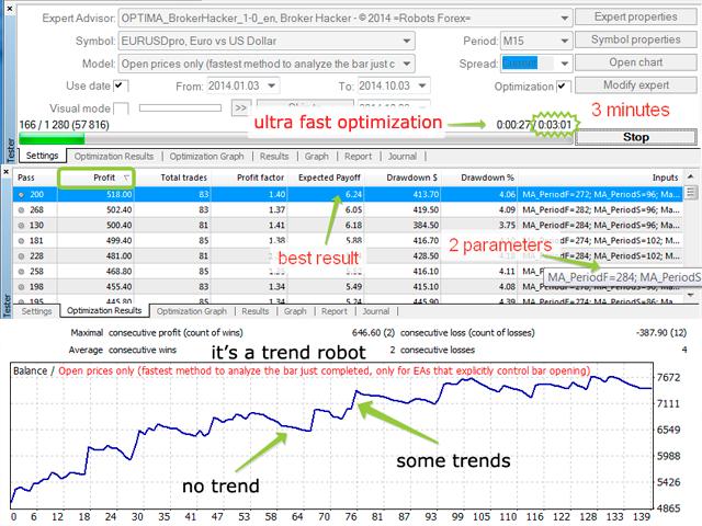 Trend Scraper test