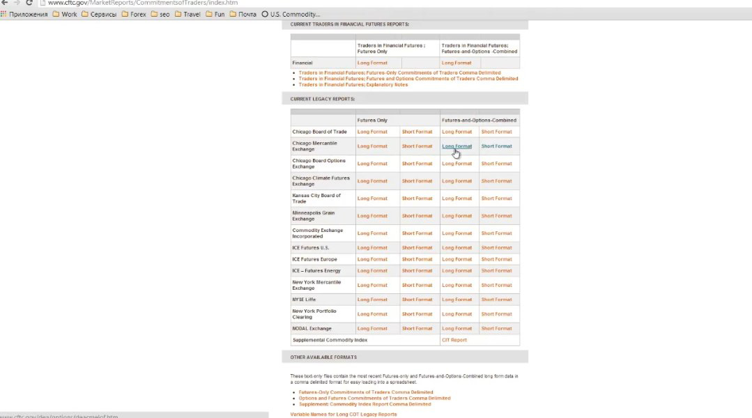 Анализ отчетов COT: куда ставят крупные игроки на рынке Форекс?