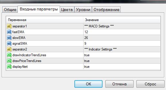 Как установить индикатор в Metatrader 4